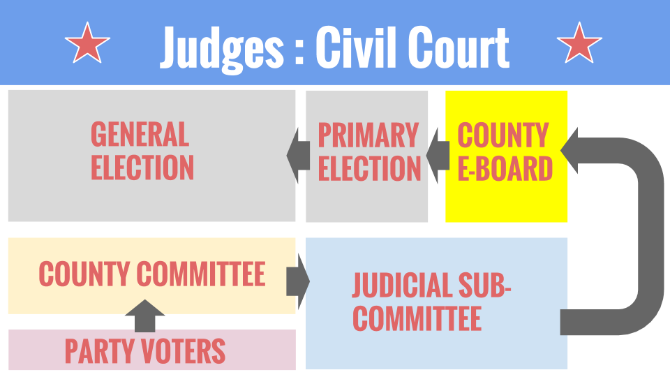 Civil Court Infographic 3